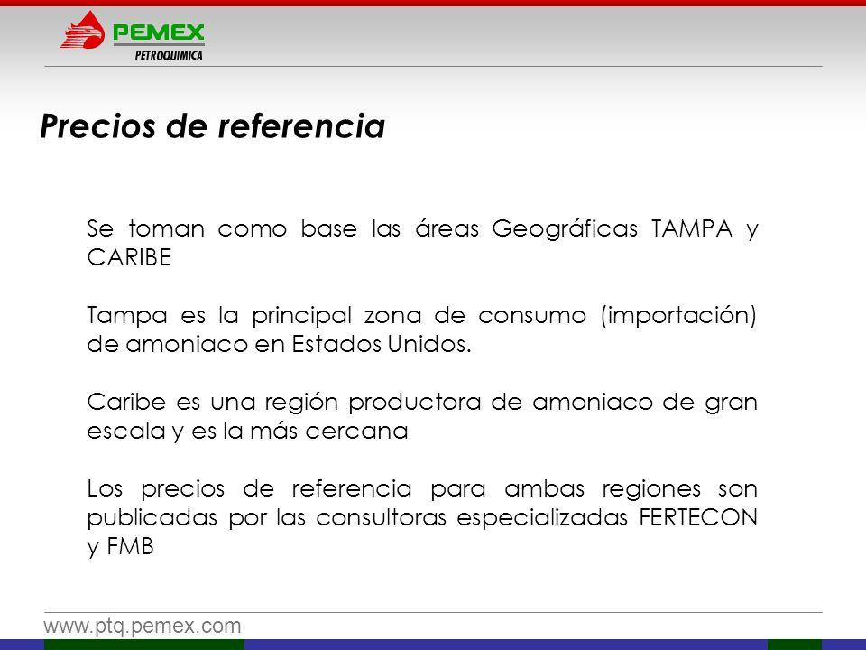 Precios de referencia Se toman como base las áreas Geográficas TAMPA y CARIBE.