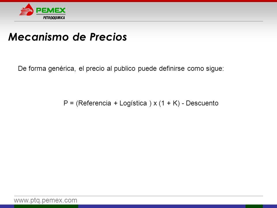 Mecanismo de Precios De forma genérica, el precio al publico puede definirse como sigue: P = (Referencia + Logística ) x (1 + K) - Descuento.