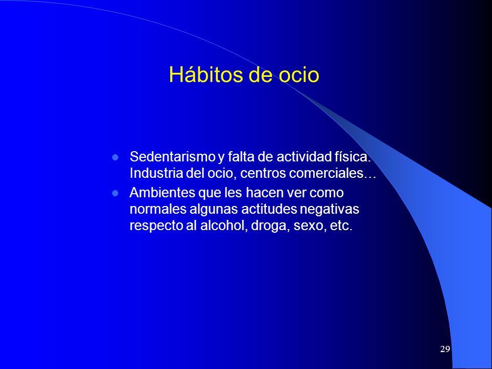 Hábitos de ocio Sedentarismo y falta de actividad física. Industria del ocio, centros comerciales…