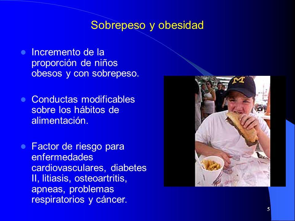 Sobrepeso y obesidad Incremento de la proporción de niños obesos y con sobrepeso. Conductas modificables sobre los hábitos de alimentación.