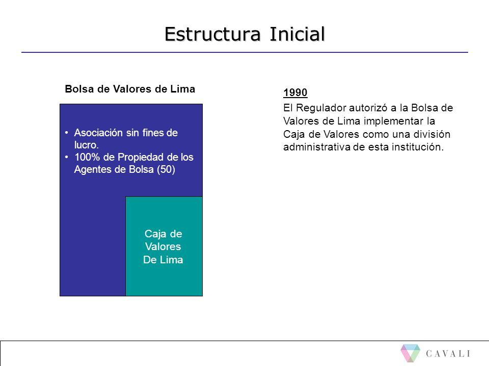 Estructura Inicial Bolsa de Valores de Lima 1990