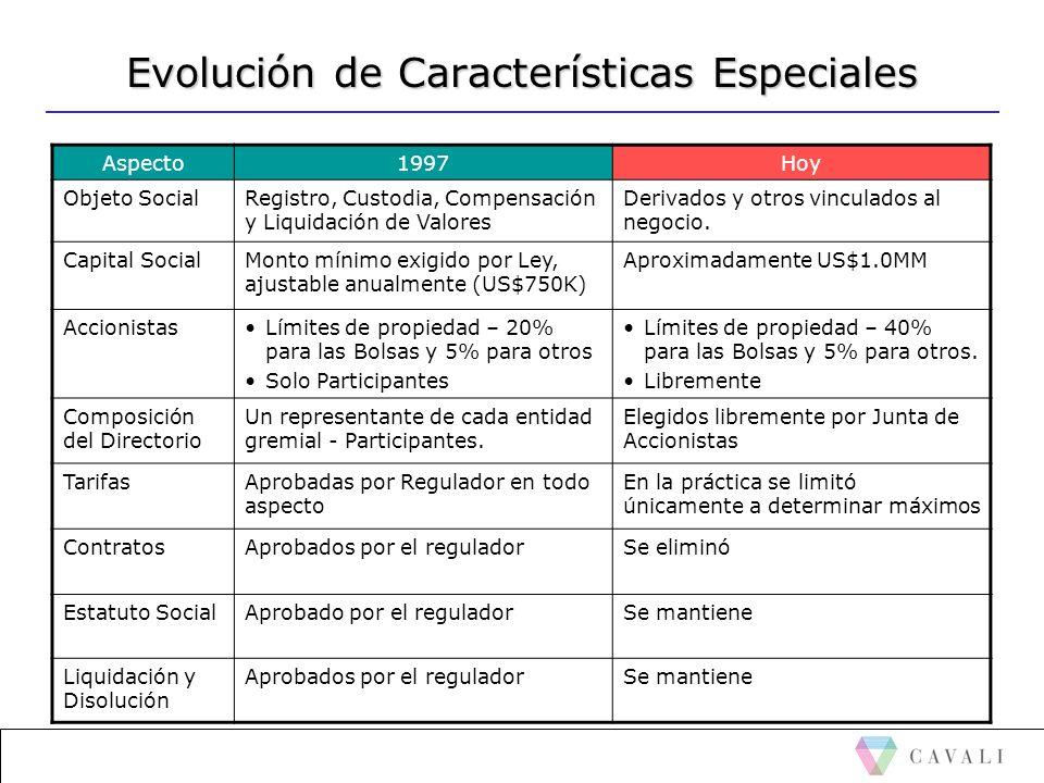Evolución de Características Especiales