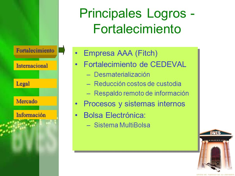Principales Logros - Fortalecimiento