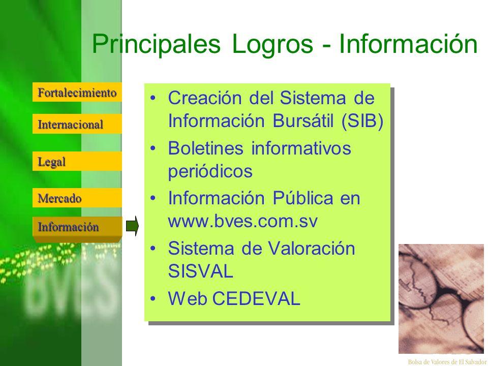 Principales Logros - Información