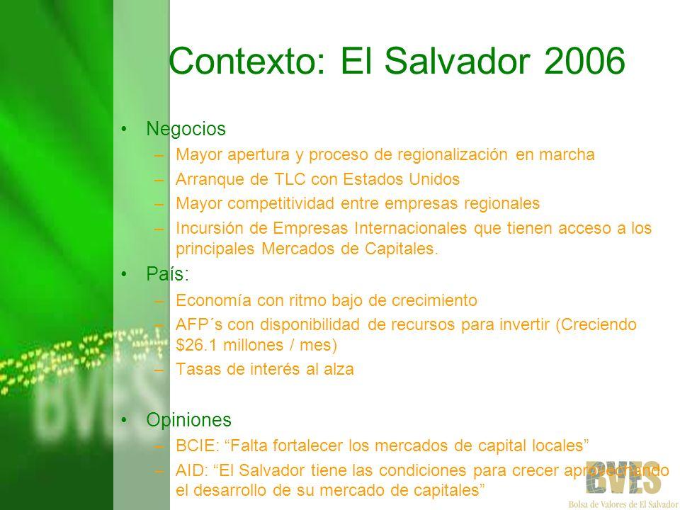 Contexto: El Salvador 2006 Negocios País: Opiniones