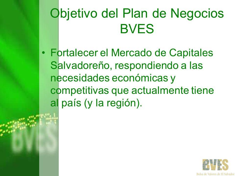 Objetivo del Plan de Negocios BVES