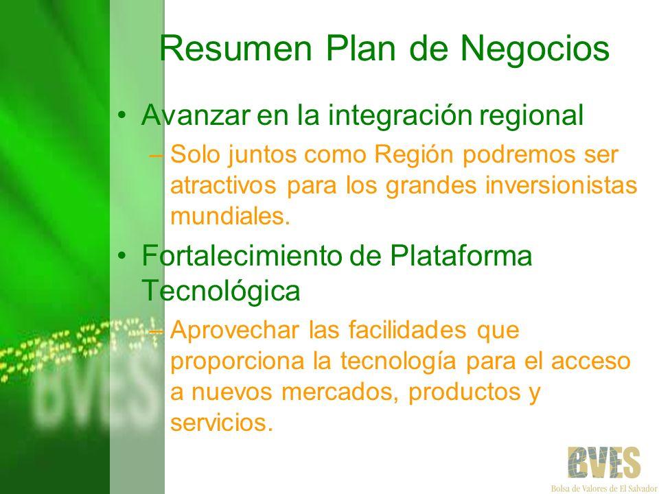 Resumen Plan de Negocios