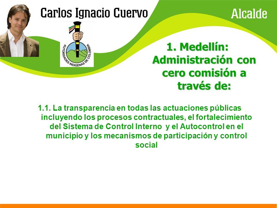 1. Medellín: Administración con cero comisión a través de:
