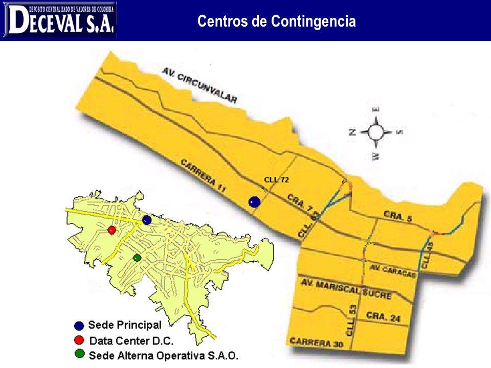 Centros de Contingencia