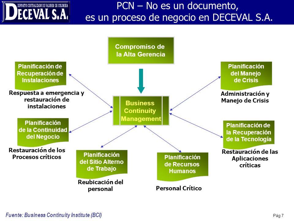 PCN – No es un documento, es un proceso de negocio en DECEVAL S.A.