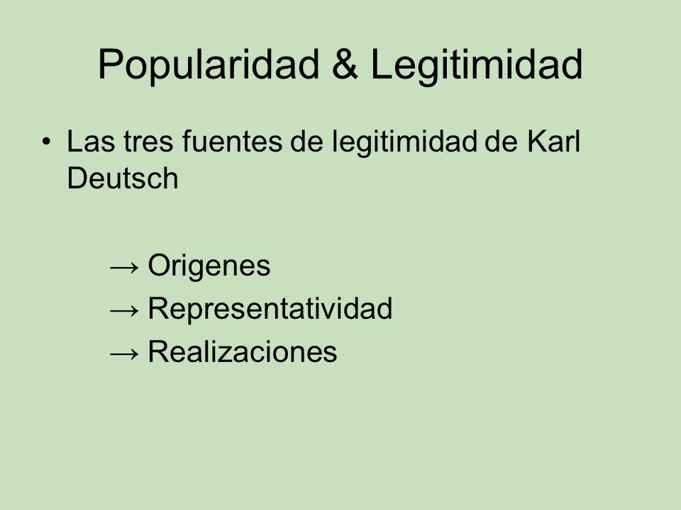 Popularidad & Legitimidad