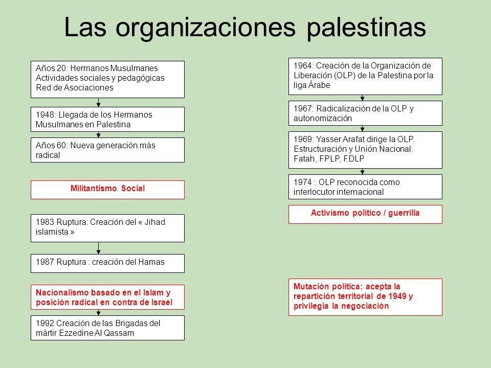 Las organizaciones palestinas