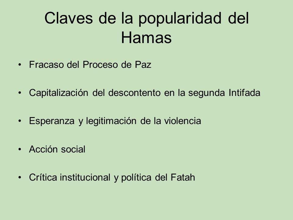 Claves de la popularidad del Hamas