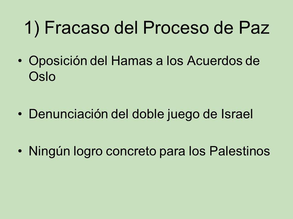 1) Fracaso del Proceso de Paz