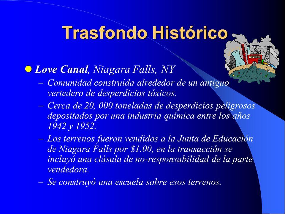 Trasfondo Histórico Love Canal, Niagara Falls, NY