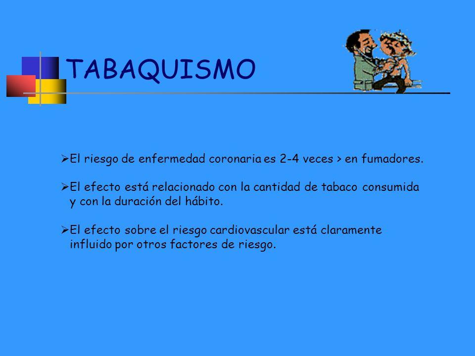 TABAQUISMOEl riesgo de enfermedad coronaria es 2-4 veces > en fumadores.
