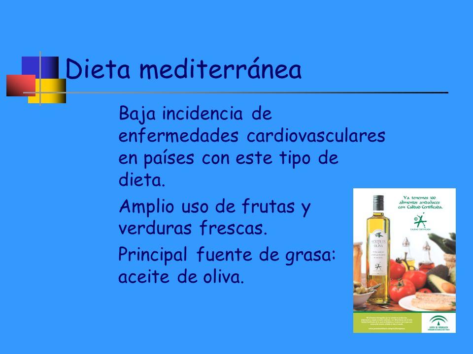Dieta mediterránea Baja incidencia de enfermedades cardiovasculares en países con este tipo de dieta.