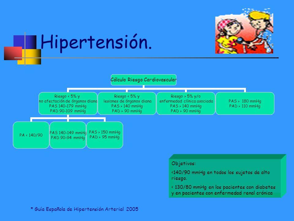 * Guía Española de Hipertensión Arterial 2005