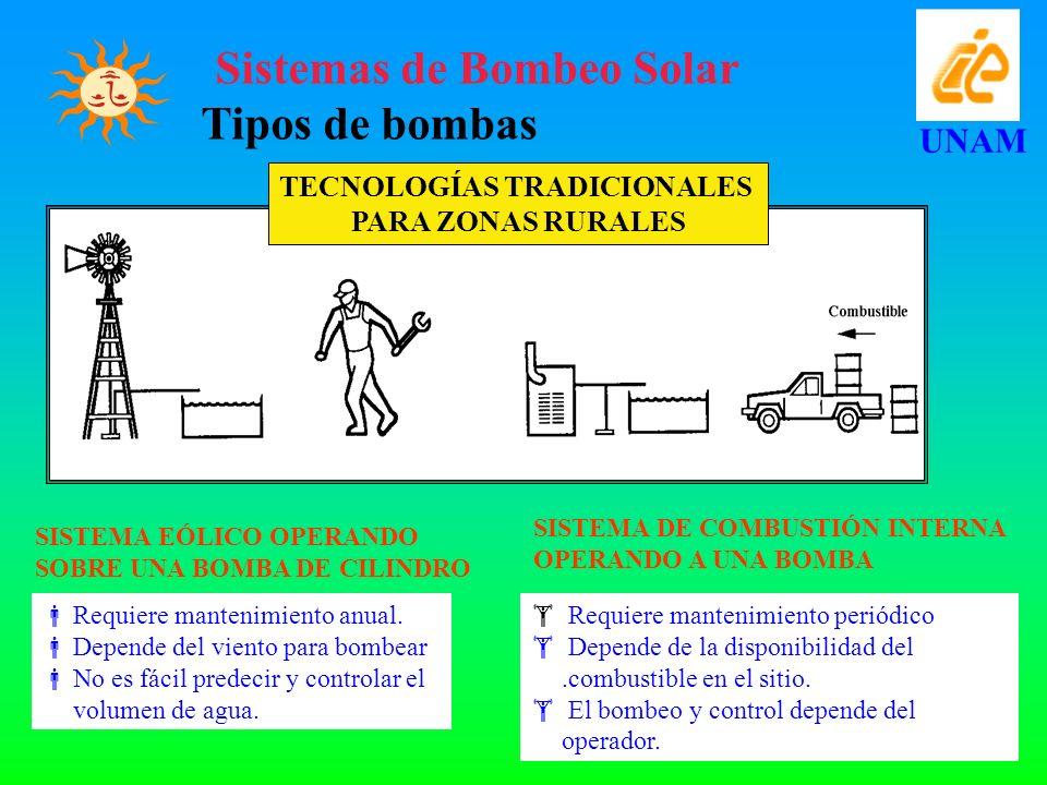 TECNOLOGÍAS TRADICIONALES