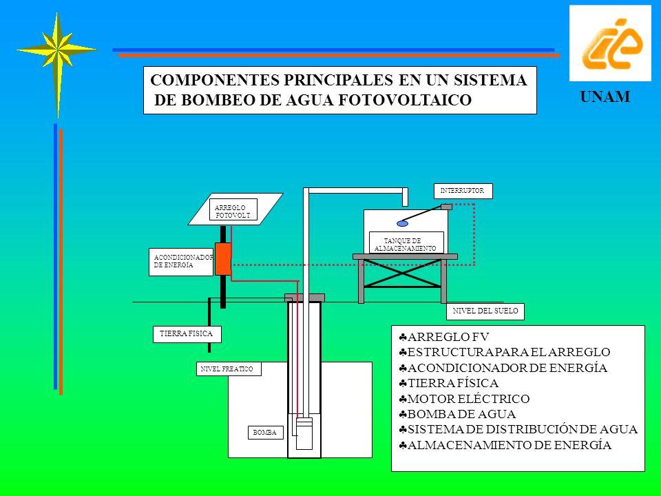 COMPONENTES PRINCIPALES EN UN SISTEMA DE BOMBEO DE AGUA FOTOVOLTAICO