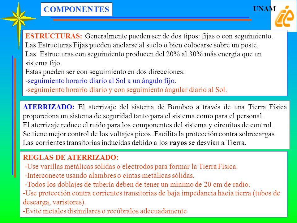 COMPONENTES UNAM. ESTRUCTURAS: Generalmente pueden ser de dos tipos: fijas o con seguimiento.