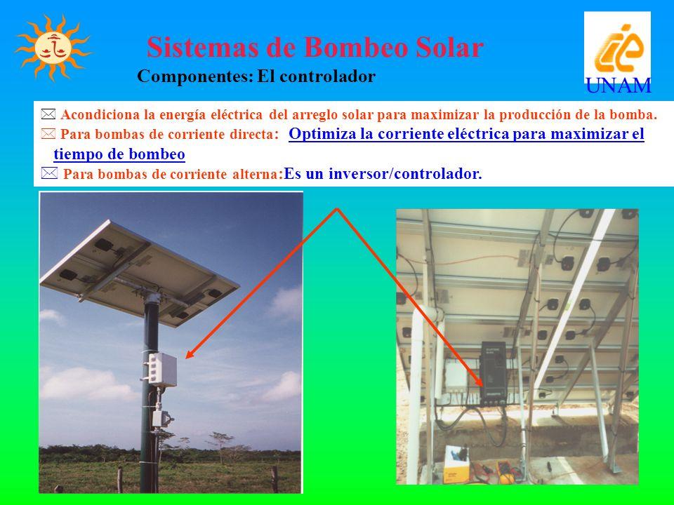 UNAM Sistemas de Bombeo Solar Componentes: El controlador