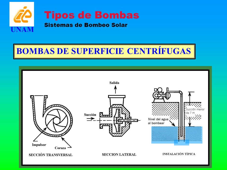 BOMBAS DE SUPERFICIE CENTRÍFUGAS
