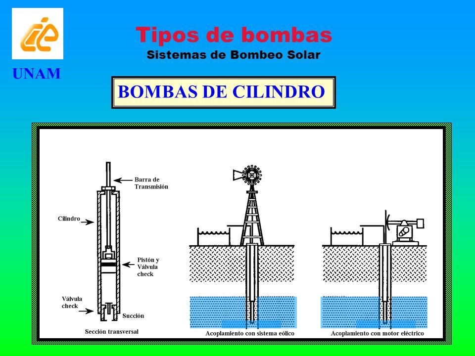 Tipos de bombas Sistemas de Bombeo Solar
