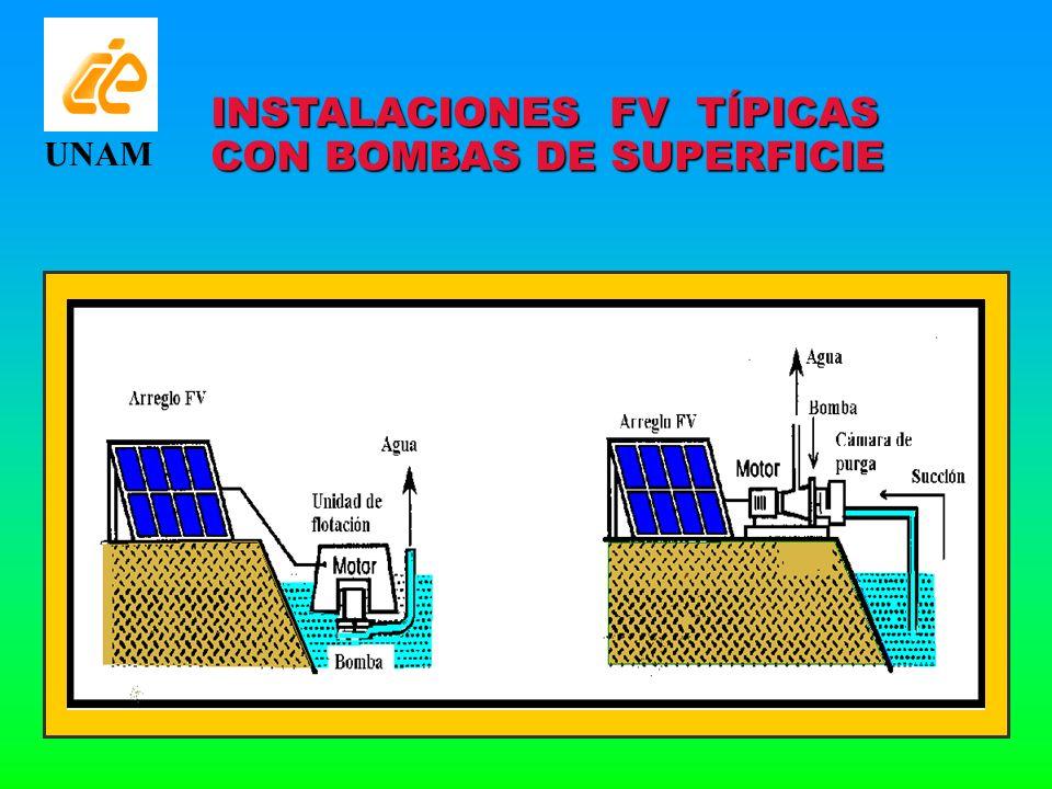 INSTALACIONES FV TÍPICAS CON BOMBAS DE SUPERFICIE