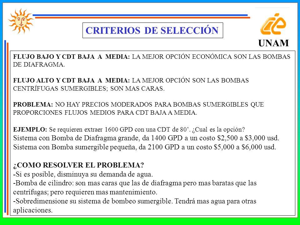 CRITERIOS DE SELECCIÓN UNAM