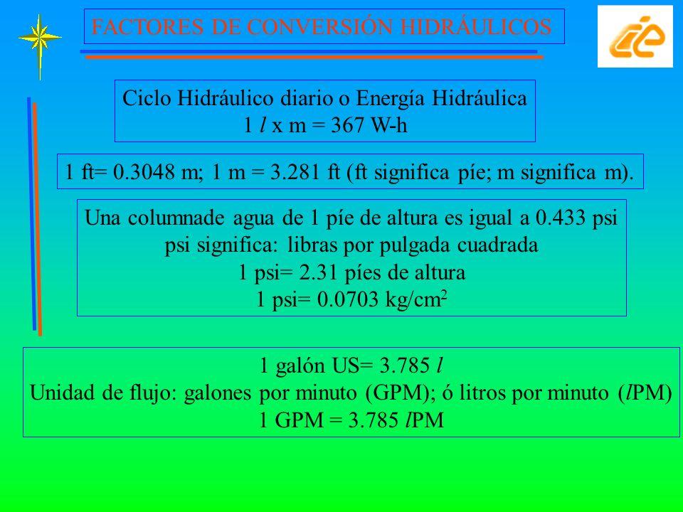 FACTORES DE CONVERSIÓN HIDRÁULICOS