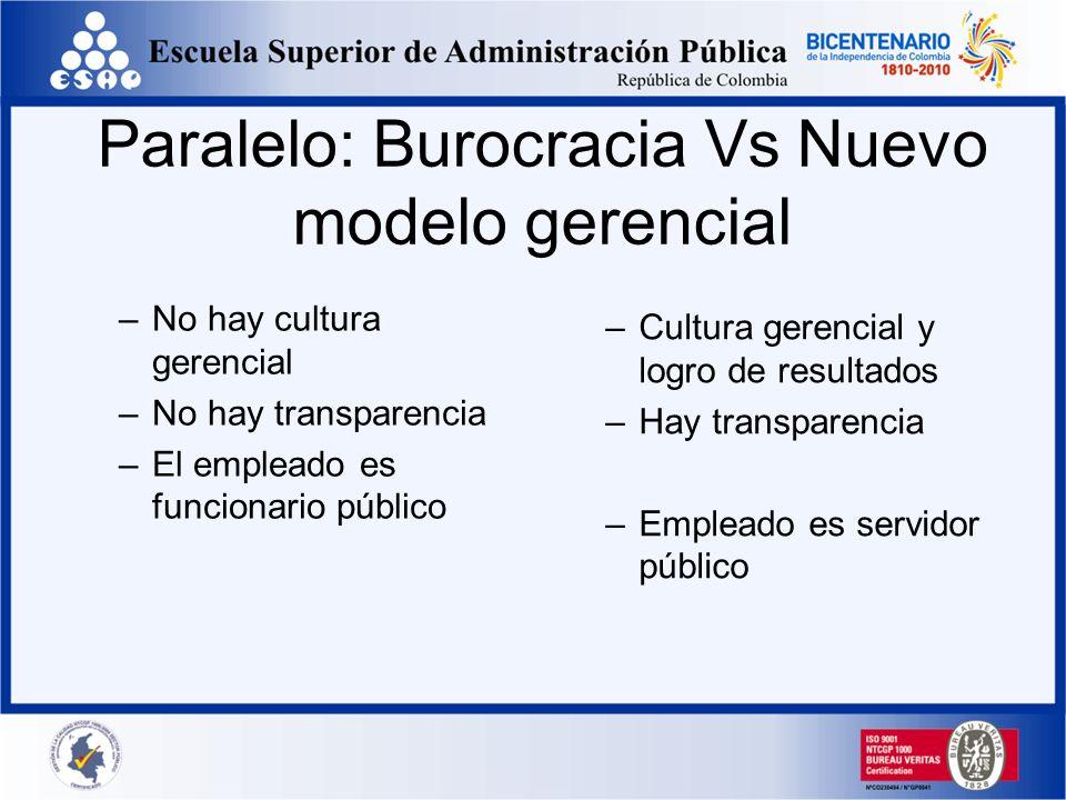 Paralelo: Burocracia Vs Nuevo modelo gerencial