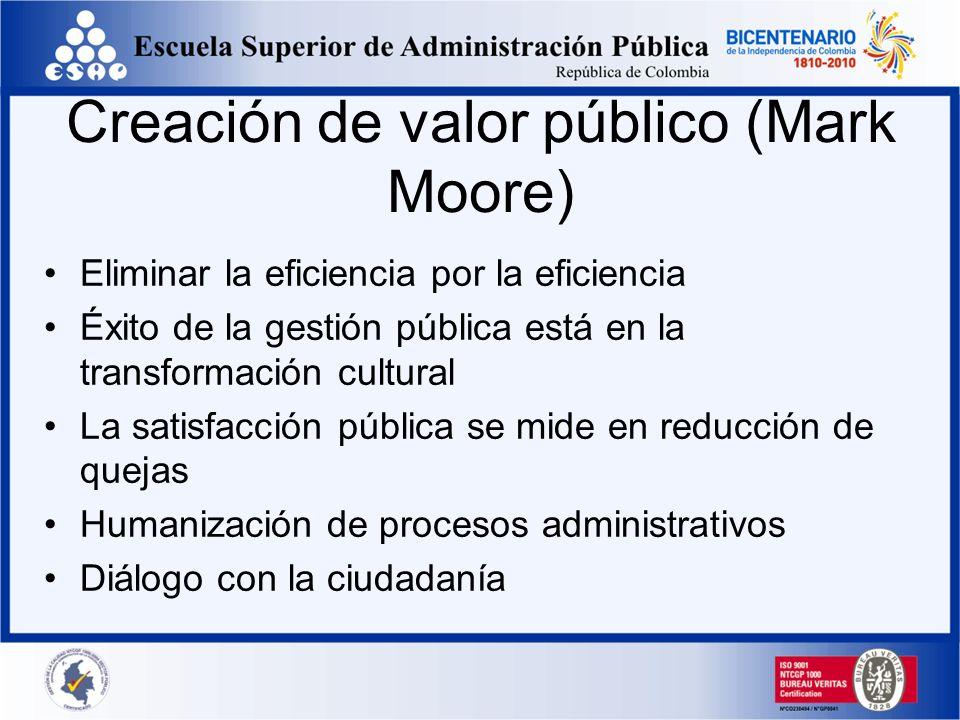 Creación de valor público (Mark Moore)