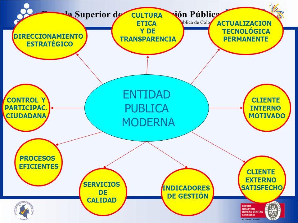 ENTIDAD PUBLICA MODERNA CULTURA ETICA Y DE TRANSPARENCIA ACTUALIZACION