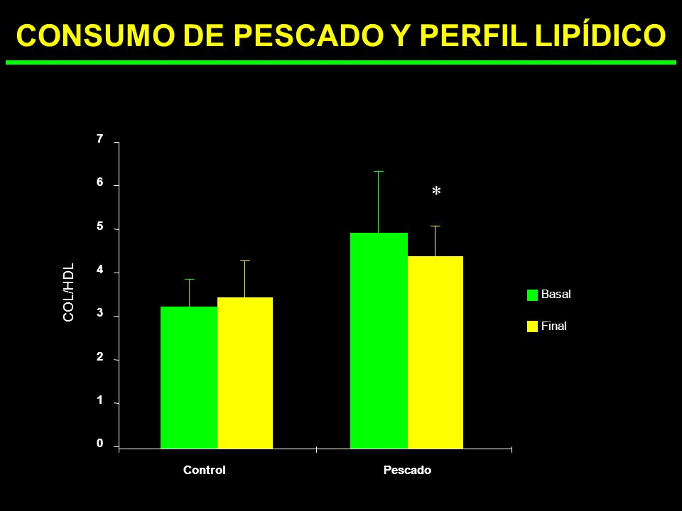 CONSUMO DE PESCADO Y PERFIL LIPÍDICO