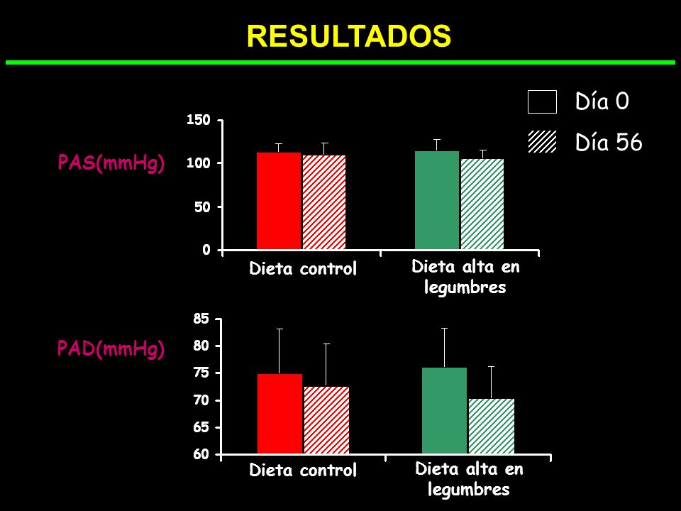 Dieta alta en legumbres Dieta alta en legumbres