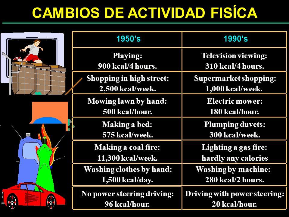 CAMBIOS DE ACTIVIDAD FISÍCA