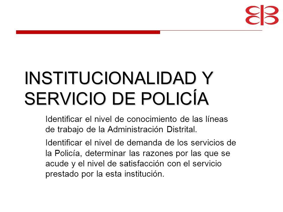 INSTITUCIONALIDAD Y SERVICIO DE POLICÍA