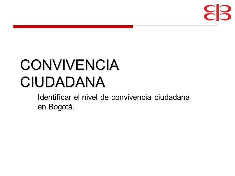 CONVIVENCIA CIUDADANA