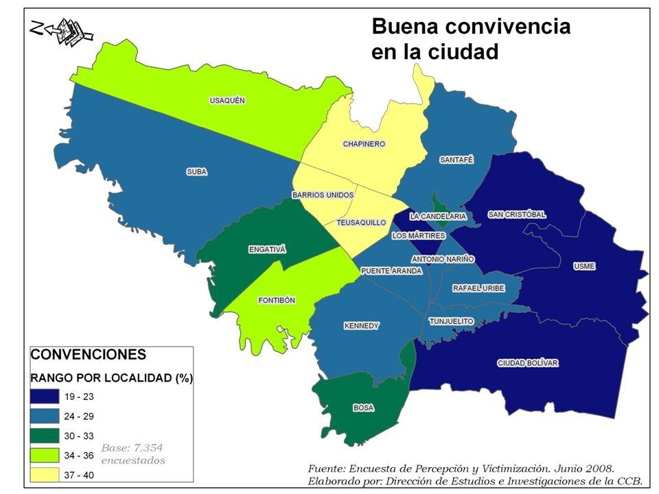 Chapinero, Teusaquillo, Barrios Unidos, Usaquén y Fontibón son las localidades que registran mejores niveles de convivencia en la ciudad.