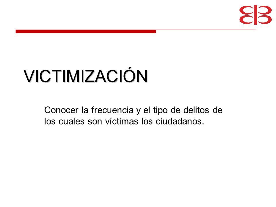 VICTIMIZACIÓNConocer la frecuencia y el tipo de delitos de los cuales son víctimas los ciudadanos. INDICADORES GENERALES.