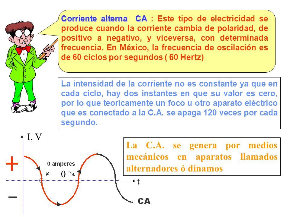 Corriente alterna CA : Este tipo de electricidad se produce cuando la corriente cambia de polaridad, de positivo a negativo, y viceversa, con determinada frecuencia. En México, la frecuencia de oscilación es de 60 ciclos por segundos ( 60 Hertz)