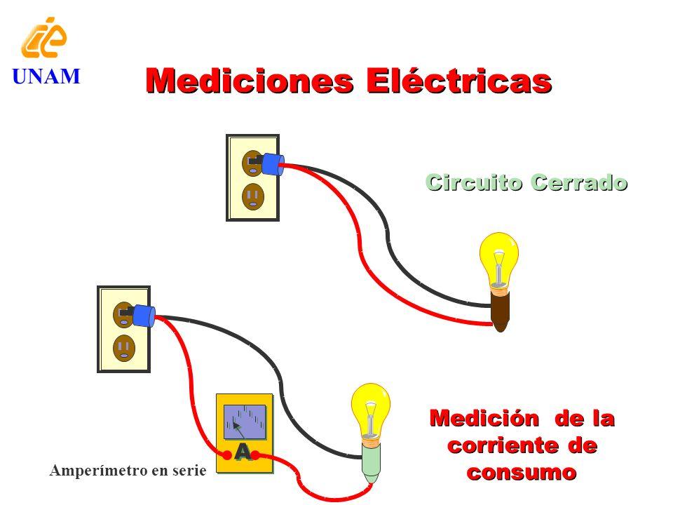 Mediciones Eléctricas Mediciones Eléctricas