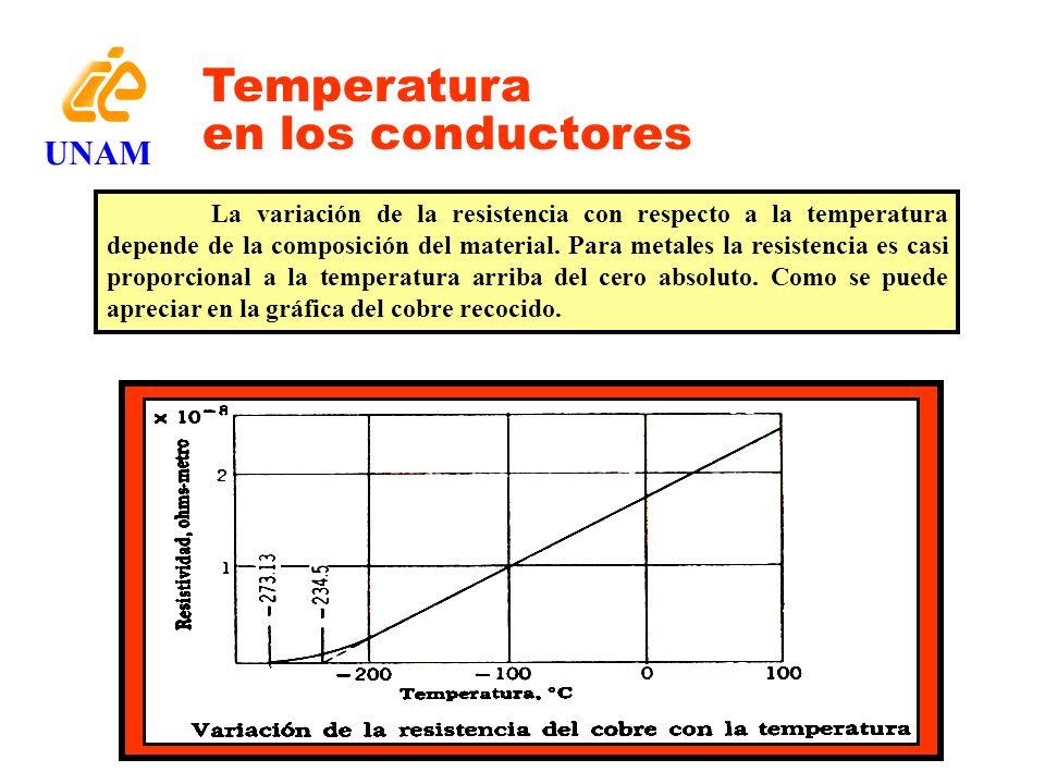 Temperatura en los conductores UNAM