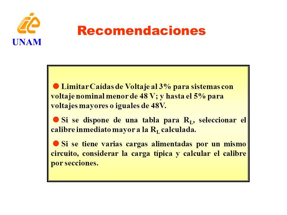 Recomendaciones UNAM.