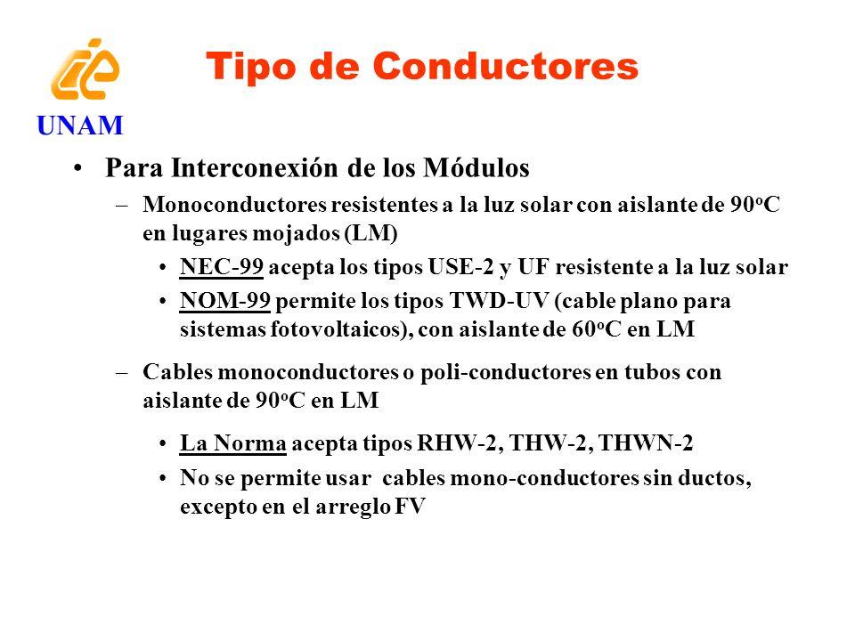 Tipo de Conductores UNAM Para Interconexión de los Módulos