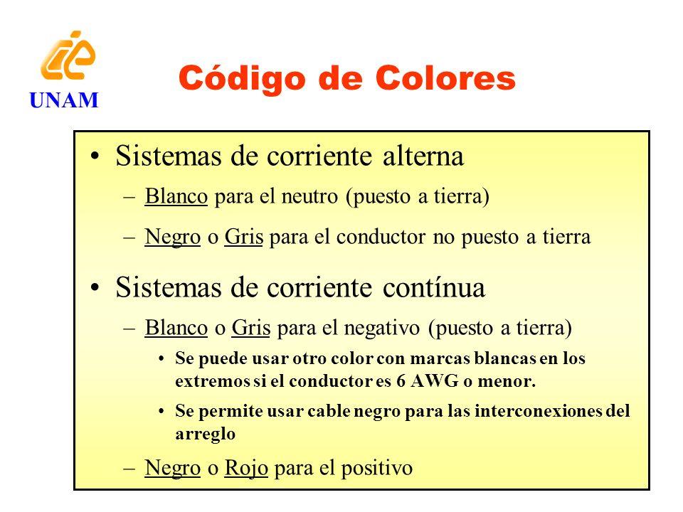 Código de Colores Sistemas de corriente alterna