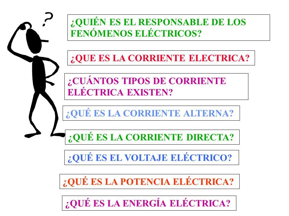¿QUIÉN ES EL RESPONSABLE DE LOS FENÓMENOS ELÉCTRICOS