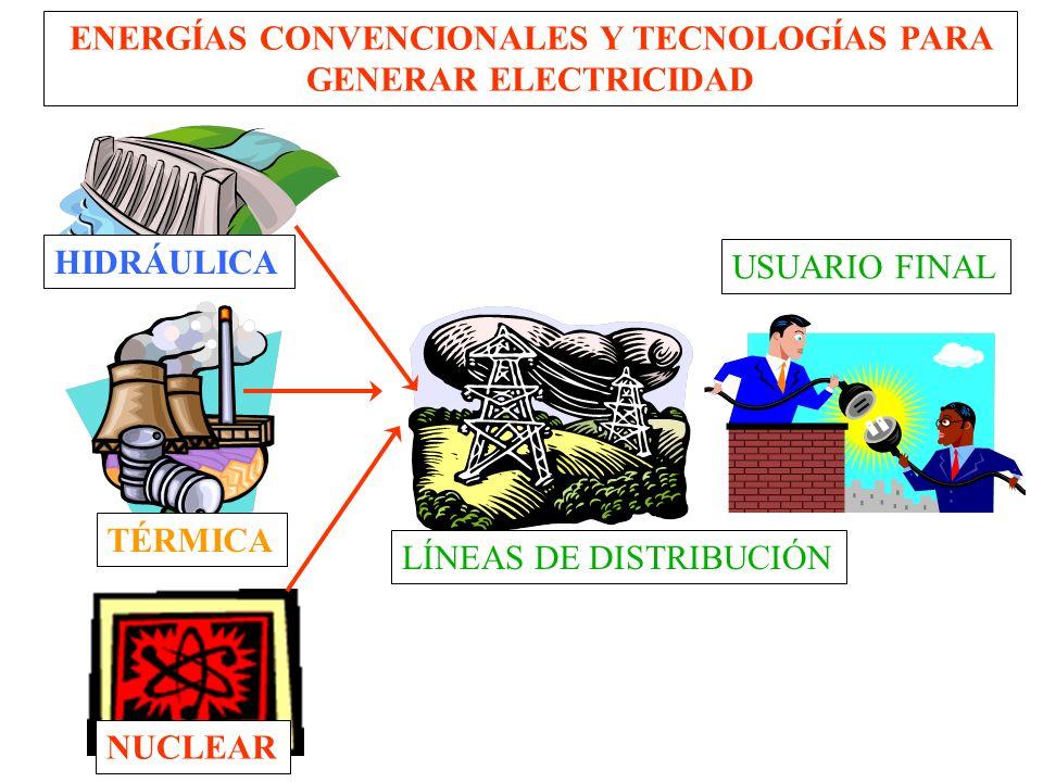 ENERGÍAS CONVENCIONALES Y TECNOLOGÍAS PARA GENERAR ELECTRICIDAD