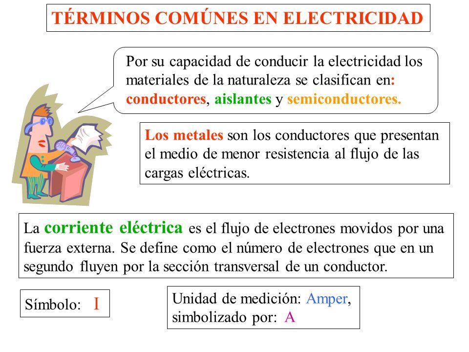 TÉRMINOS COMÚNES EN ELECTRICIDAD